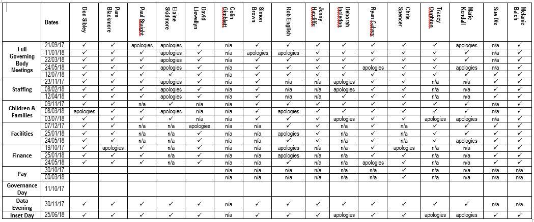 attendance register longwell green primary school bristol